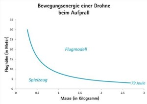 Joule_Berechnung