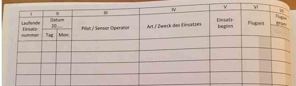 Oesterreich Drohnen Logbuch Austro Control